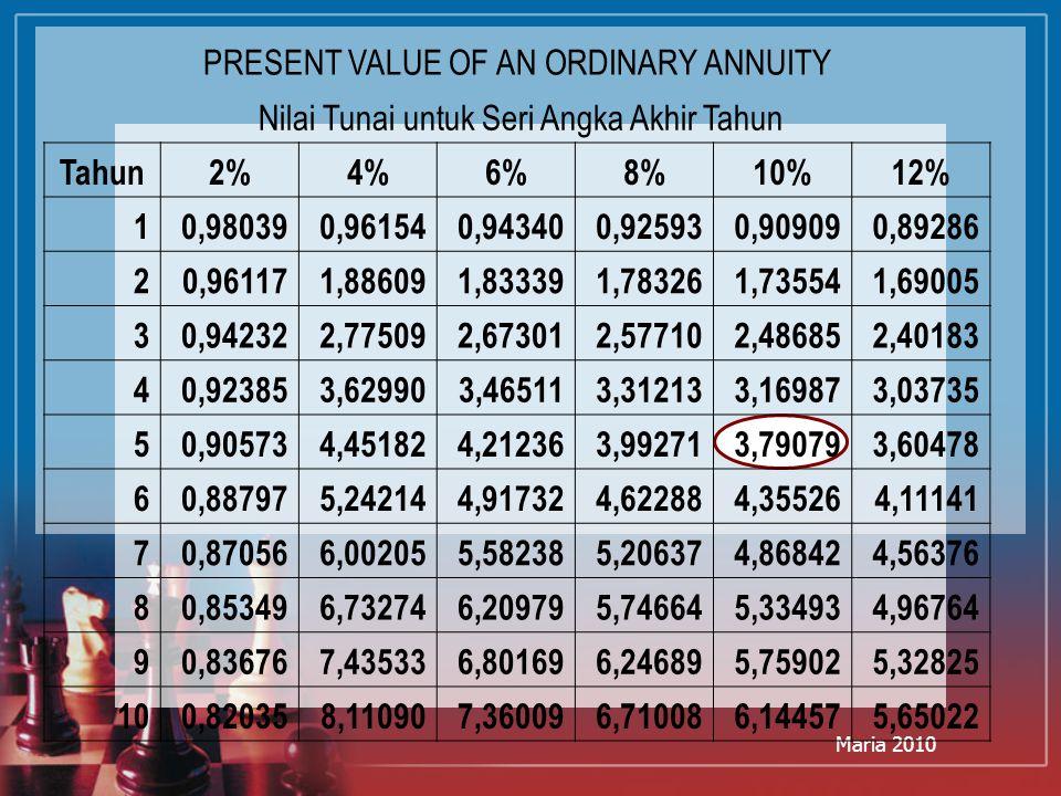 Maria 2010 PRESENT VALUE OF AN ORDINARY ANNUITY Nilai Tunai untuk Seri Angka Akhir Tahun Tahun2%4%6%8%10%12% 10,980390,961540,943400,925930,909090,892