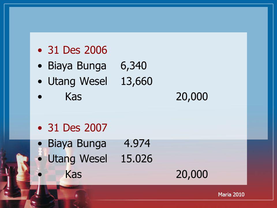 Maria 2010 31 Des 2006 Biaya Bunga 6,340 Utang Wesel13,660 Kas20,000 31 Des 2007 Biaya Bunga 4.974 Utang Wesel15.026 Kas20,000