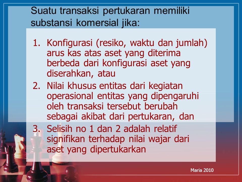 Maria 2010 Suatu transaksi pertukaran memiliki substansi komersial jika: 1.Konfigurasi (resiko, waktu dan jumlah) arus kas atas aset yang diterima ber