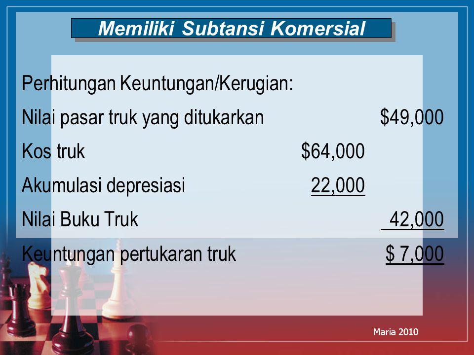 Maria 2010 Memiliki Subtansi Komersial Perhitungan Keuntungan/Kerugian: Nilai pasar truk yang ditukarkan$49,000 Kos truk$64,000 Akumulasi depresiasi22