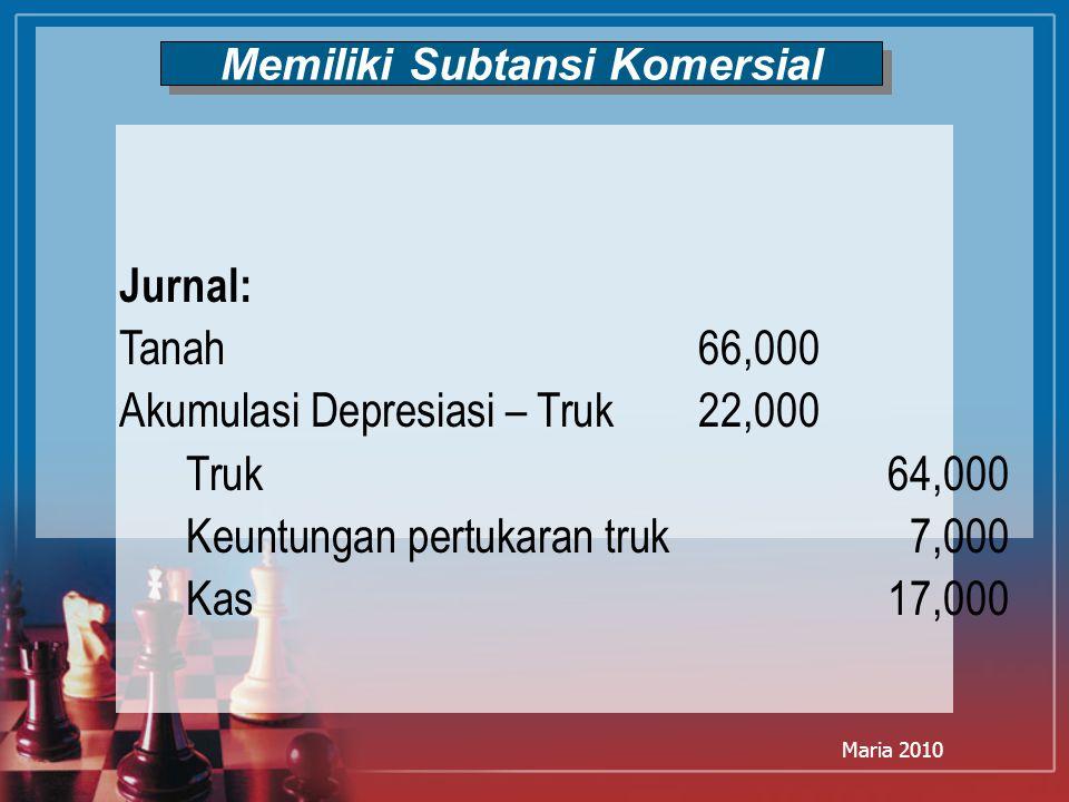 Maria 2010 Memiliki Subtansi Komersial Jurnal: Tanah 66,000 Akumulasi Depresiasi – Truk22,000 Truk64,000 Keuntungan pertukaran truk7,000 Kas17,000