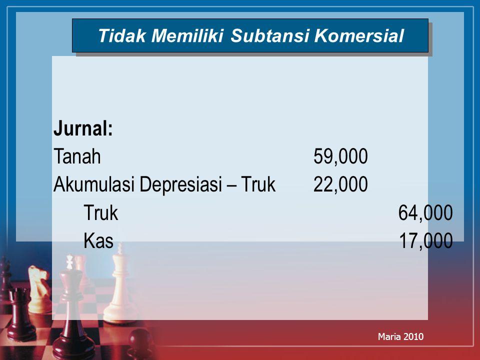Maria 2010 Tidak Memiliki Subtansi Komersial Jurnal: Tanah 59,000 Akumulasi Depresiasi – Truk22,000 Truk64,000 Kas17,000