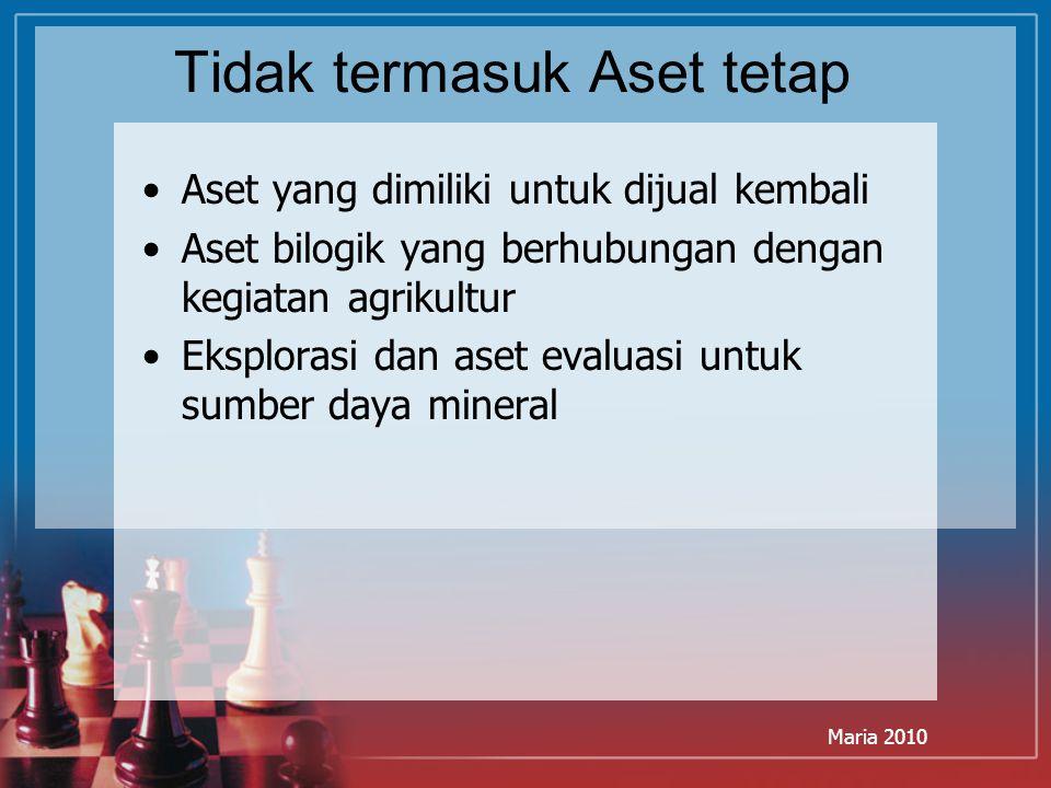 Maria 2010 Biaya Bunga Selama Masa Konstruksi LO 4 Describe the accounting problems associated with interest capitalization.