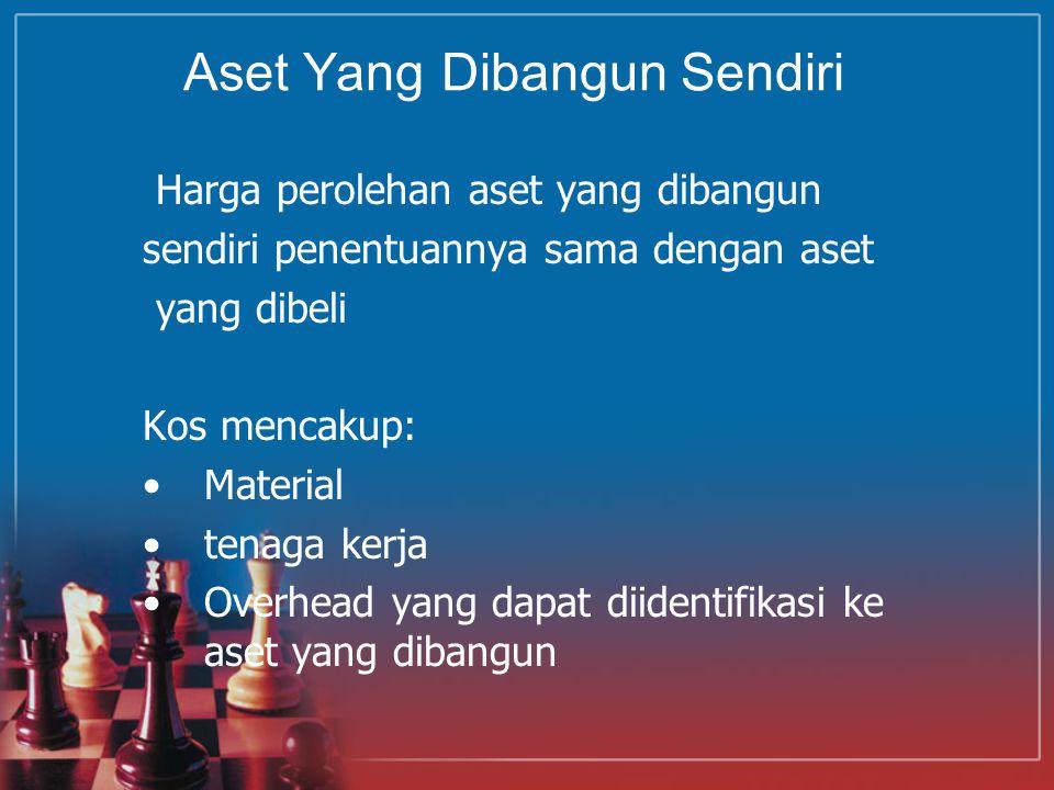 Aset Yang Dibangun Sendiri Harga perolehan aset yang dibangun sendiri penentuannya sama dengan aset yang dibeli Kos mencakup: Material tenaga kerja Ov