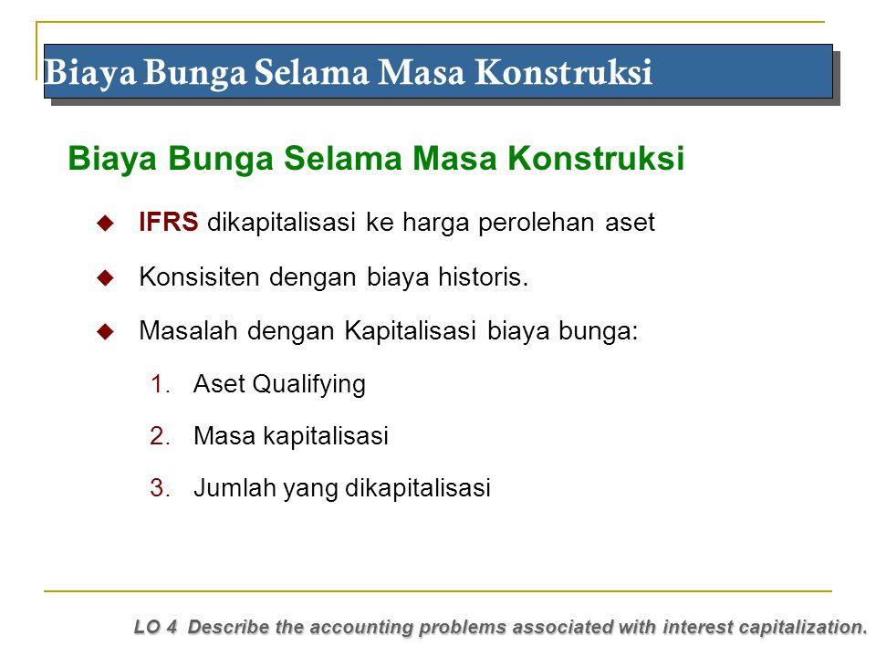 Maria 2010  IFRS dikapitalisasi ke harga perolehan aset  Konsisiten dengan biaya historis.  Masalah dengan Kapitalisasi biaya bunga: 1.Aset Qualify