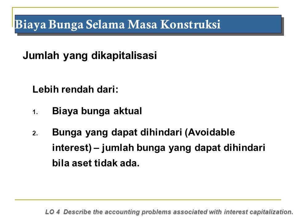 Maria 2010 Jumlah yang dikapitalisasi Biaya Bunga Selama Masa Konstruksi LO 4 Describe the accounting problems associated with interest capitalization