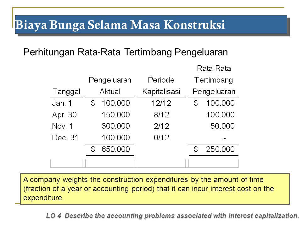 Maria 2010 Biaya Bunga Selama Masa Konstruksi LO 4 Describe the accounting problems associated with interest capitalization. Perhitungan Rata-Rata Ter