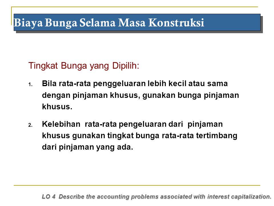Maria 2010 Biaya Bunga Selama Masa Konstruksi LO 4 Describe the accounting problems associated with interest capitalization. Tingkat Bunga yang Dipili