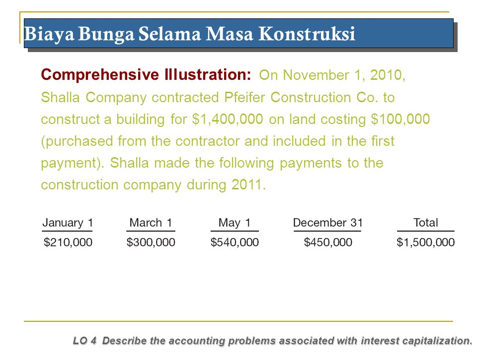 Maria 2010 Biaya Bunga Selama Masa Konstruksi LO 4 Describe the accounting problems associated with interest capitalization. Comprehensive Illustratio