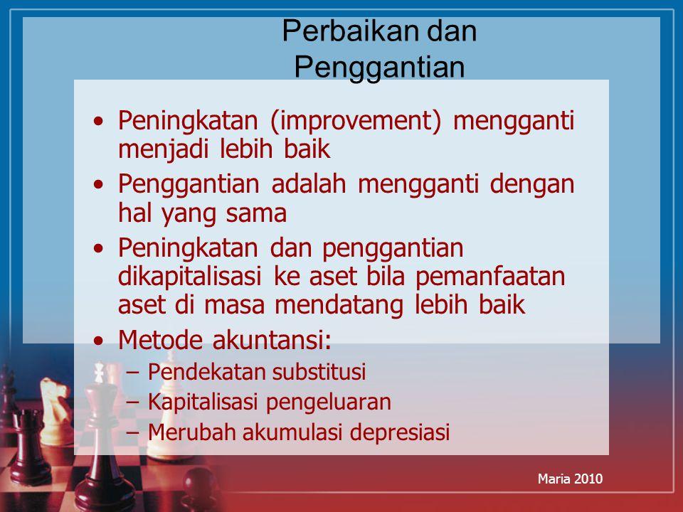 Maria 2010 Perbaikan dan Penggantian Peningkatan (improvement) mengganti menjadi lebih baik Penggantian adalah mengganti dengan hal yang sama Peningka
