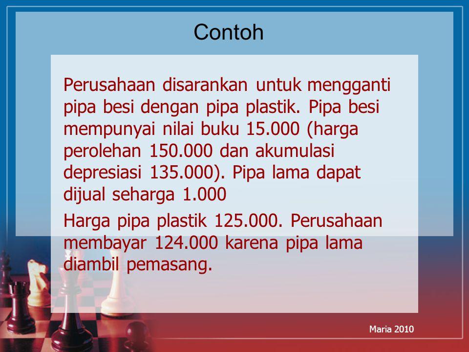 Maria 2010 Contoh Perusahaan disarankan untuk mengganti pipa besi dengan pipa plastik. Pipa besi mempunyai nilai buku 15.000 (harga perolehan 150.000