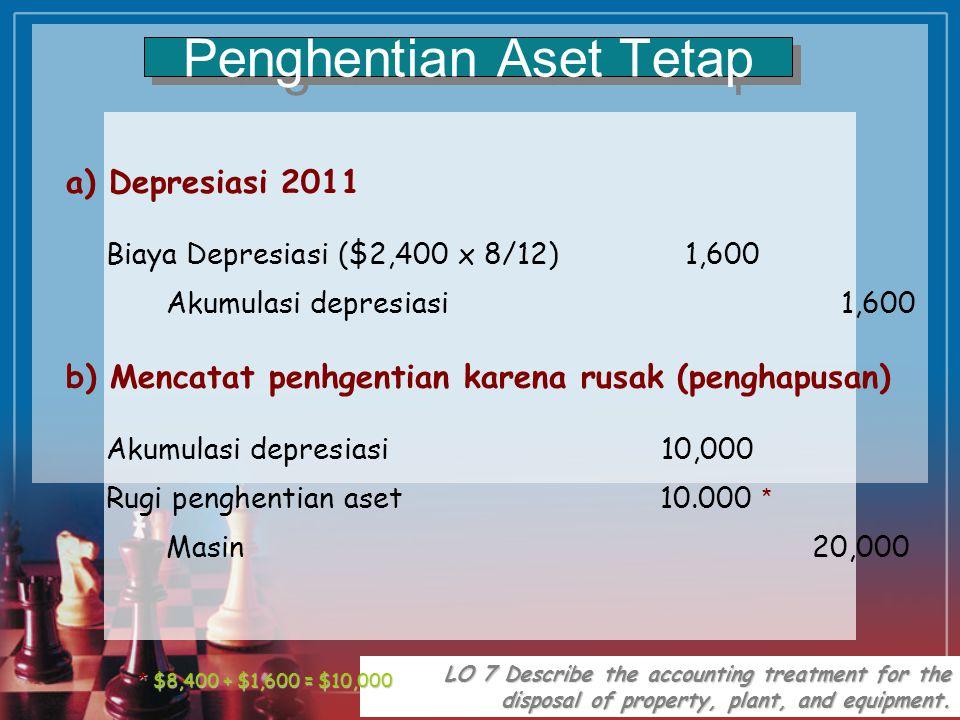 Maria 2010 a) Depresiasi 2011 Biaya Depresiasi ($2,400 x 8/12)1,600 Akumulasi depresiasi1,600 LO 7 Describe the accounting treatment for the disposal
