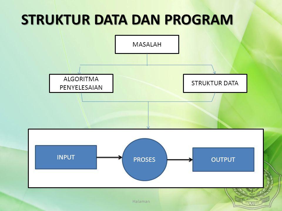 Halaman9 STRUKTUR DATA DAN PROGRAM INPUT PROSES OUTPUT MASALAH ALGORITMA PENYELESAIAN STRUKTUR DATA