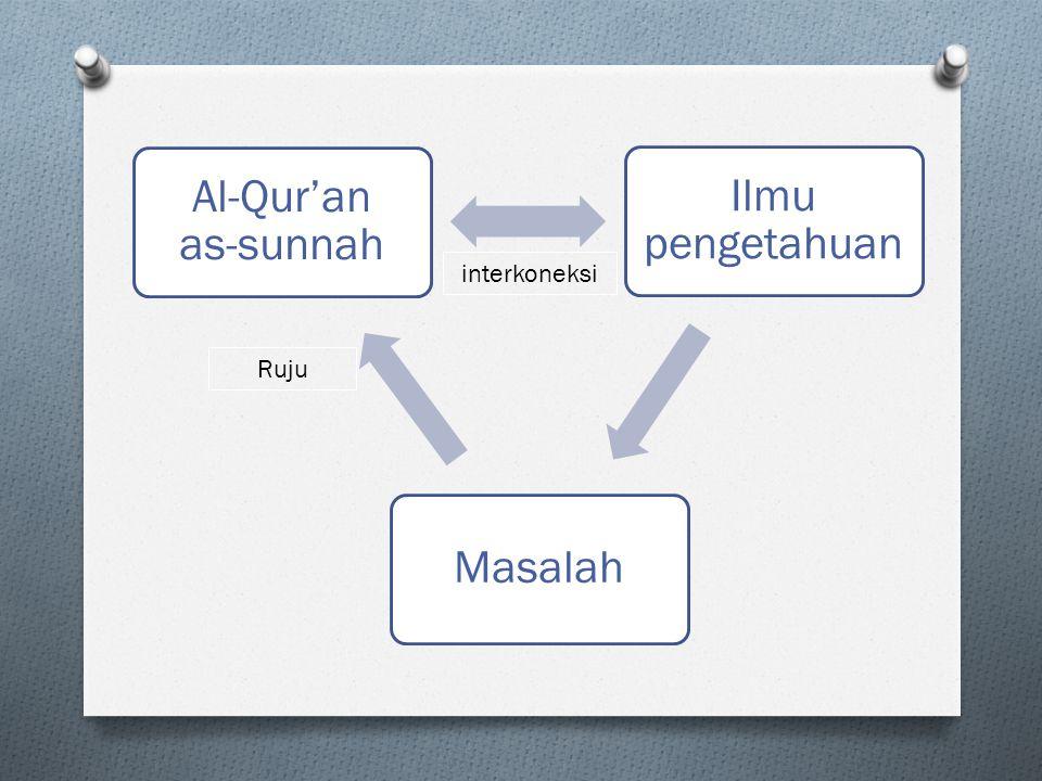 Artinya dalam memecahkan masalah al-Qur'an dan as- sunnah harus terintegrasi dan terkoneksi dengan ilmu-ilmu lainnya.