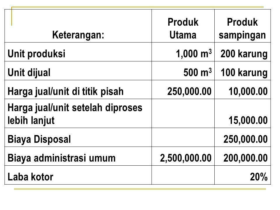 Keterangan: Produk Utama Produk sampingan Unit produksi1,000 m 3 200 karung Unit dijual500 m 3 100 karung Harga jual/unit di titik pisah250,000.0010,0