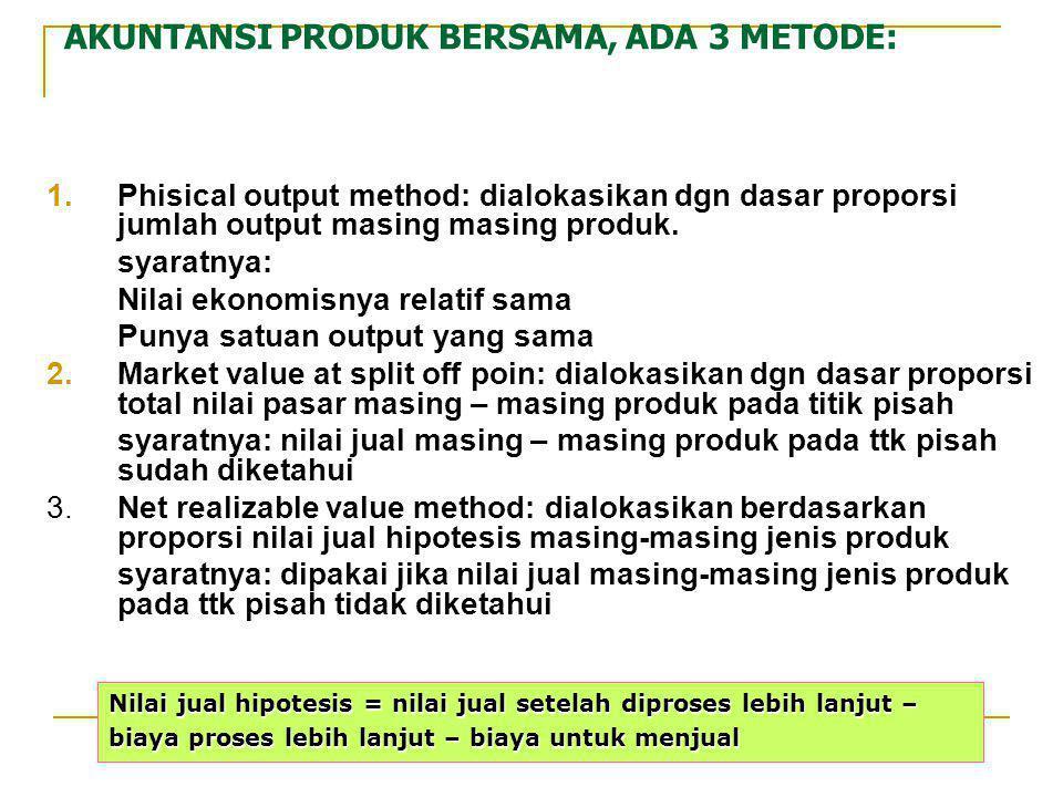 jml alok bia bersama + bi stl ttk pisah total unit jenis prod yg diproduksi HP prod per jenis prod per unit=