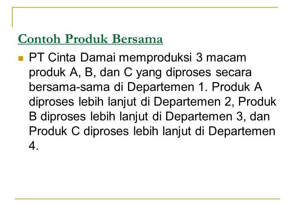 Data biaya dan produksi untuk ke-3 produk tsb: ProdukUnit ProduksiHJ / unit di titik pisah HJ / unit Stlh proses LL A 4,000 12,500 16,000 B 5,000 8,000 12,000 C 6,000 10,000 15,000 DepartemenBiaya ProduksiBiaya Disposal 1 75,000,000 216,000,0003,000,000 320,000,0006,000,000 418,000,0001,000,000