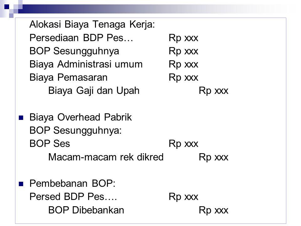 Alokasi Biaya Tenaga Kerja: Persediaan BDP Pes…Rp xxx BOP SesungguhnyaRp xxx Biaya Administrasi umumRp xxx Biaya PemasaranRp xxx Biaya Gaji dan UpahRp