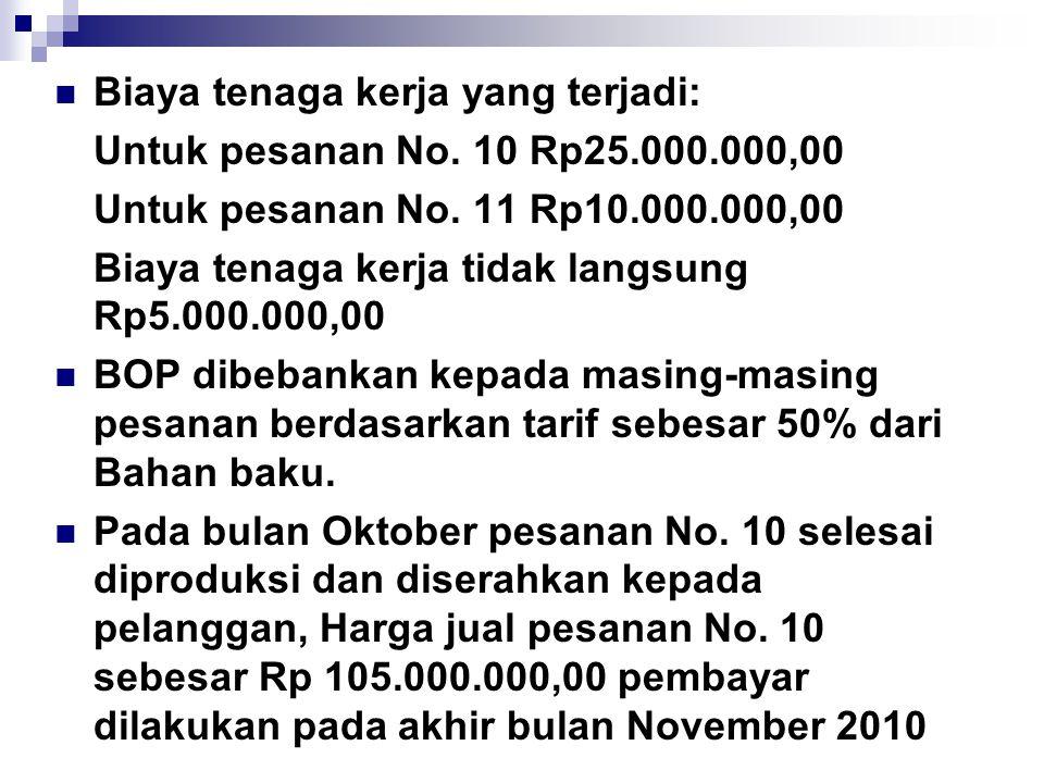 Biaya tenaga kerja yang terjadi: Untuk pesanan No. 10 Rp25.000.000,00 Untuk pesanan No. 11 Rp10.000.000,00 Biaya tenaga kerja tidak langsung Rp5.000.0