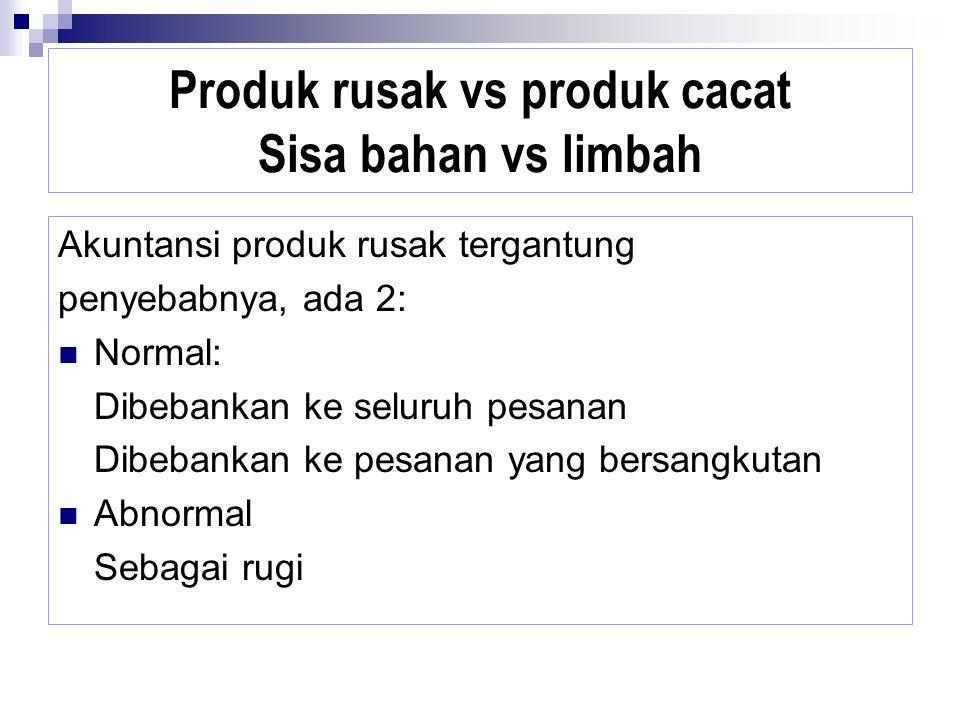 Produk rusak vs produk cacat Sisa bahan vs limbah Akuntansi produk rusak tergantung penyebabnya, ada 2: Normal: Dibebankan ke seluruh pesanan Dibebank