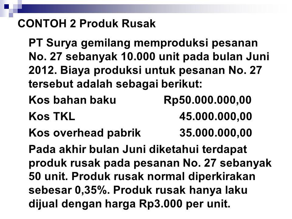 CONTOH 2 Produk Rusak PT Surya gemilang memproduksi pesanan No. 27 sebanyak 10.000 unit pada bulan Juni 2012. Biaya produksi untuk pesanan No. 27 ters