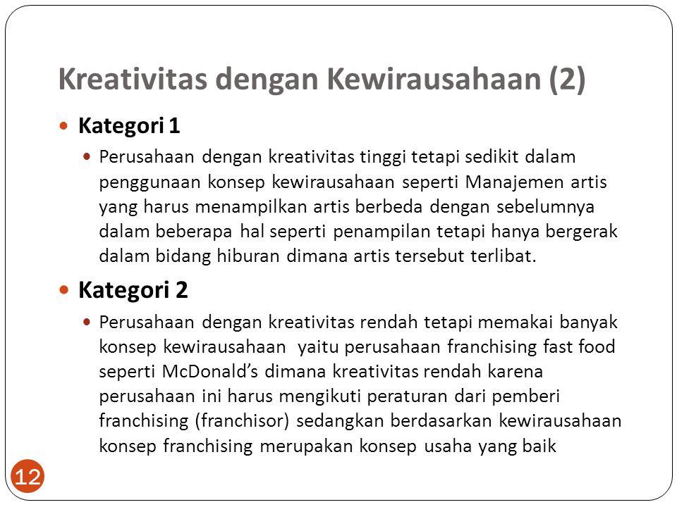 Kreativitas dengan Kewirausahaan (2) 12 Kategori 1 Perusahaan dengan kreativitas tinggi tetapi sedikit dalam penggunaan konsep kewirausahaan seperti M