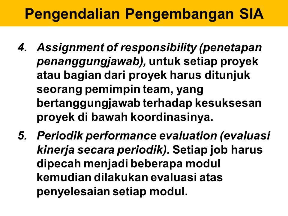 4.Assignment of responsibility (penetapan penanggungjawab), untuk setiap proyek atau bagian dari proyek harus ditunjuk seorang pemimpin team, yang ber