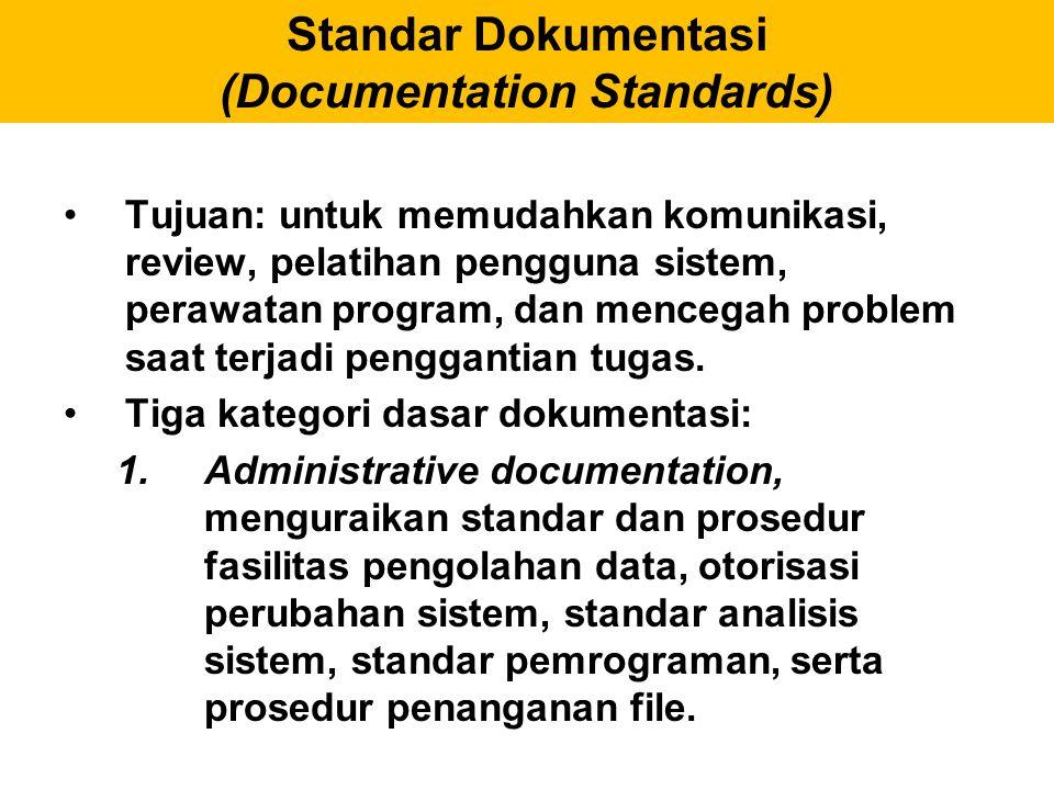Standar Dokumentasi (Documentation Standards) Tujuan: untuk memudahkan komunikasi, review, pelatihan pengguna sistem, perawatan program, dan mencegah