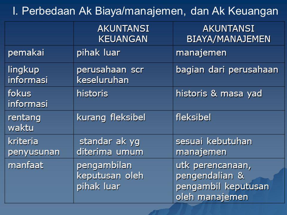 CONTOH 1 Di bawah ini transaksi-transaksi yang terjadi pada bulan Februari 2013 pada perusahaan Mebel Mekar Jaya.