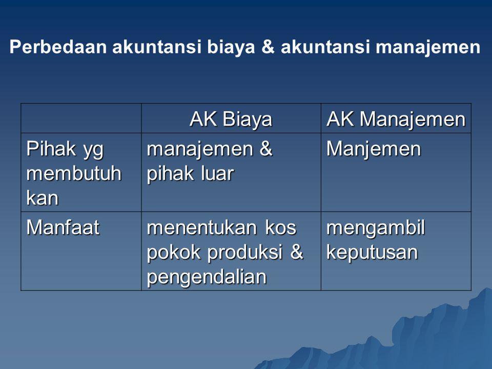 AK Biaya AK Manajemen Pihak yg membutuh kan manajemen & pihak luar Manjemen Manfaat menentukan kos pokok produksi & pengendalian mengambil keputusan P