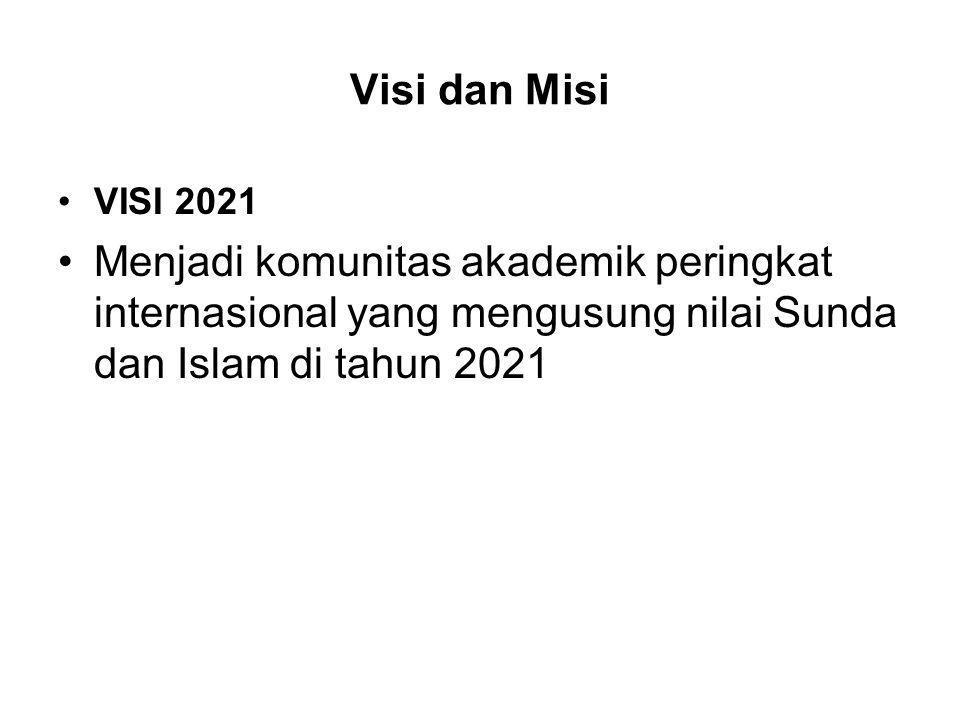 Visi dan Misi VISI 2021 Menjadi komunitas akademik peringkat internasional yang mengusung nilai Sunda dan Islam di tahun 2021