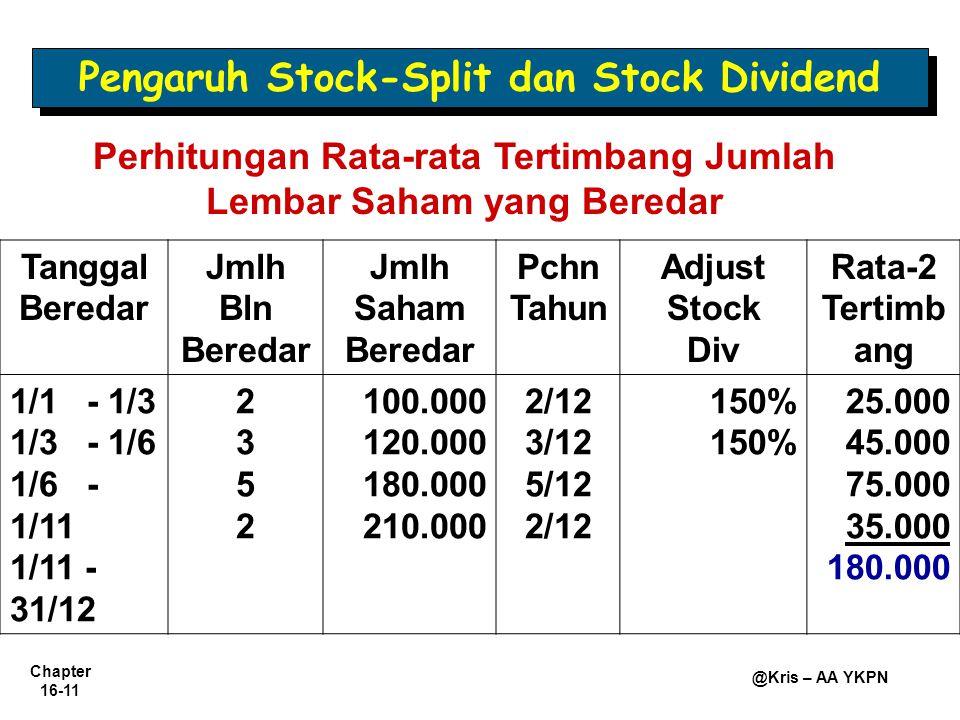 Chapter 16-11 @Kris – AA YKPN Pengaruh Stock-Split dan Stock Dividend Perhitungan Rata-rata Tertimbang Jumlah Lembar Saham yang Beredar Tanggal Bereda
