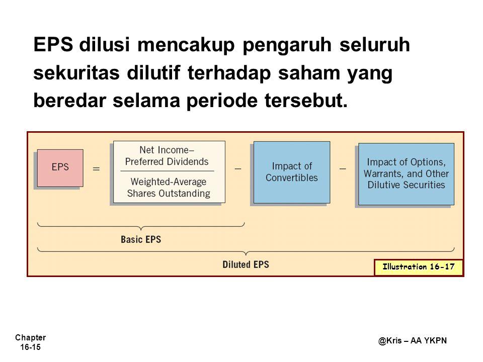 Chapter 16-15 @Kris – AA YKPN EPS dilusi mencakup pengaruh seluruh sekuritas dilutif terhadap saham yang beredar selama periode tersebut.