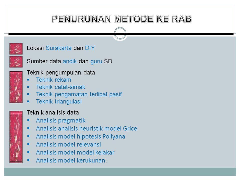 Lokasi Surakarta dan DIY Sumber data andik dan guru SD Teknik pengumpulan data  Teknik rekam  Teknik catat-simak  Teknik pengamatan terlibat pasif