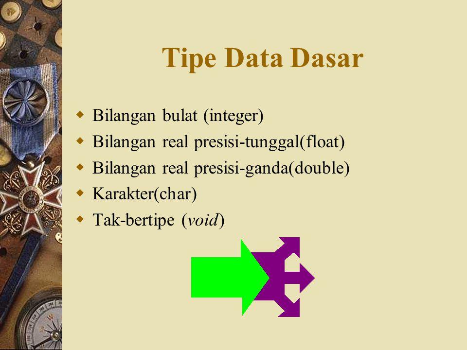 Tipe Data Dasar  Bilangan bulat (integer)  Bilangan real presisi-tunggal(float)  Bilangan real presisi-ganda(double)  Karakter(char)  Tak-bertipe
