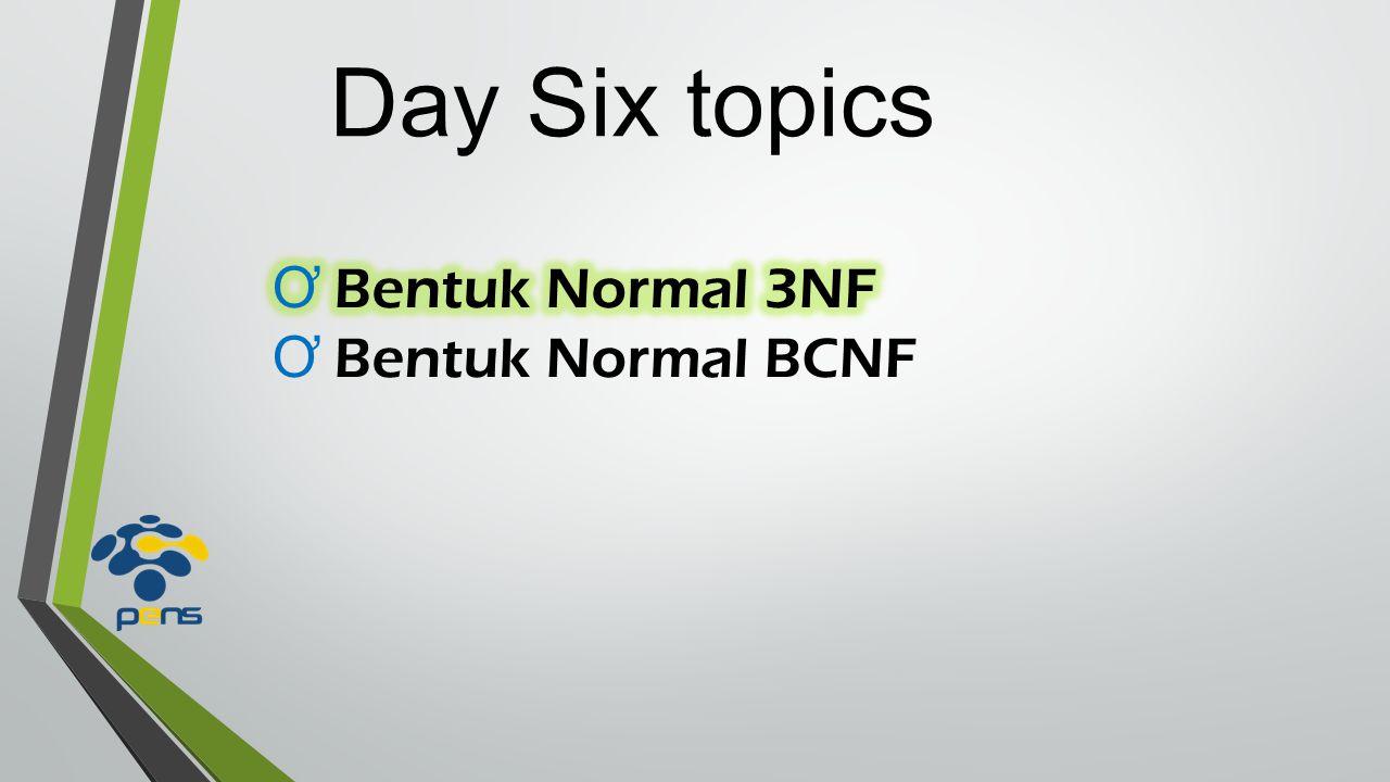Normalisasi 3NF 3 rd Normal Form (3NF) Suatu relasi R disebut 3NF apabila sudah dalam bentuk 2NF dan tidak ada Transitive Dependency Transitive Dependency adalah 2 atau lebih atribut yang bergantung pada sebagian (parsial) kunci primer atau Primary Key.