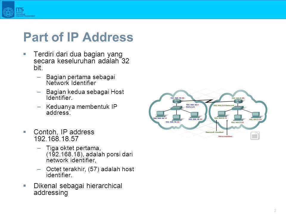 2 Part of IP Address  Terdiri dari dua bagian yang secara keseluruhan adalah 32 bit. –Bagian pertama sebagai Network Identifier –Bagian kedua sebagai
