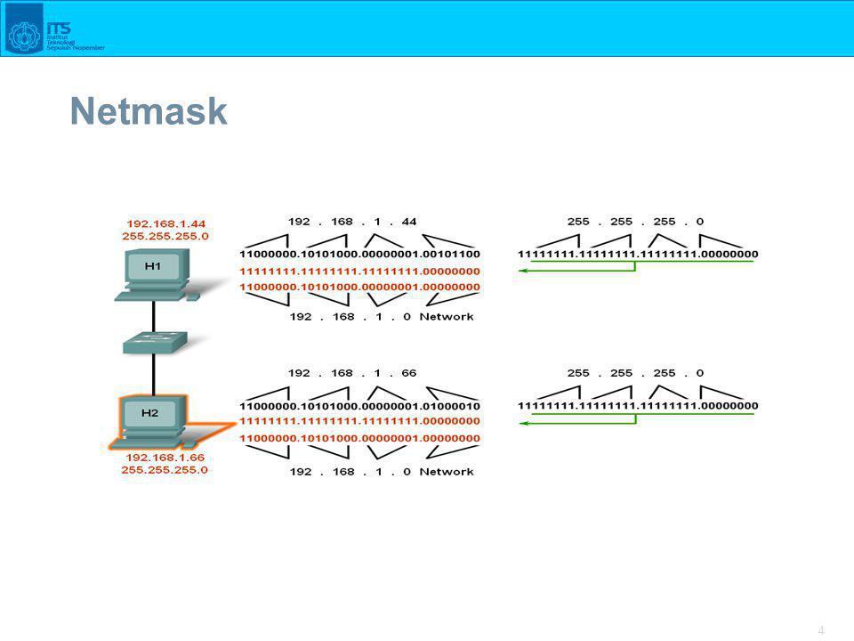 5 IP Address Class