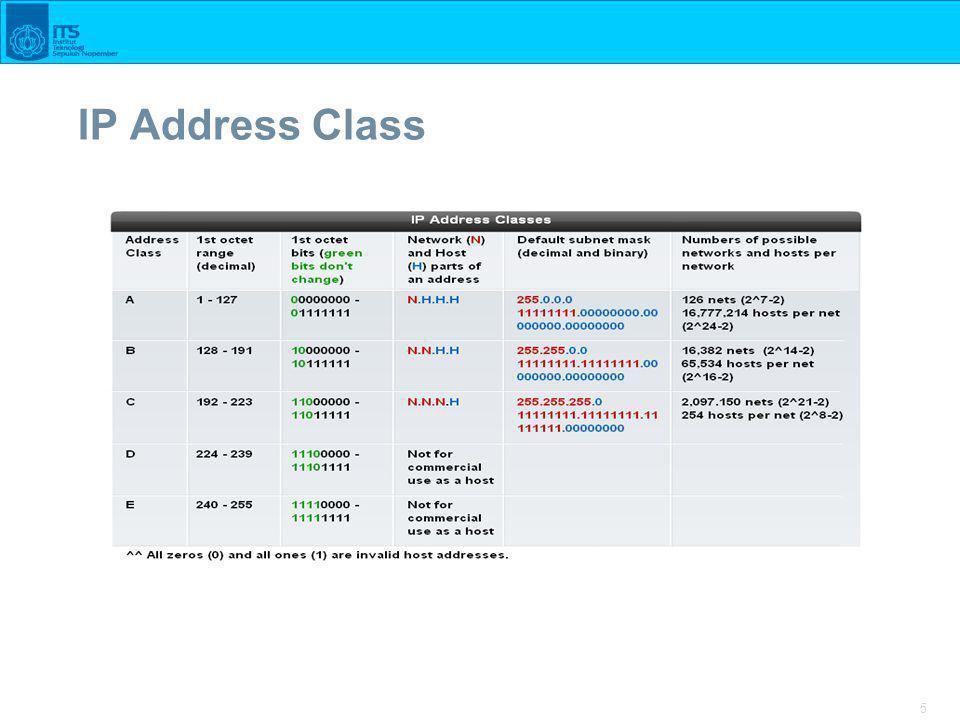 6 Public – Private IP Address  Terdapat dua tipe IP Address –Public IP Address, biasa digunakan pengalamatan di internet, semua host yang terkoneksi secara langsung di internet membutuhkan public IP address yang unik.