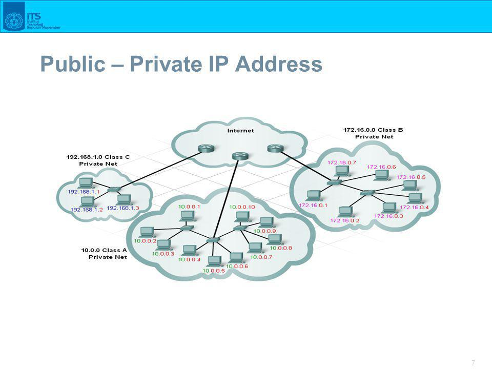 7 Public – Private IP Address