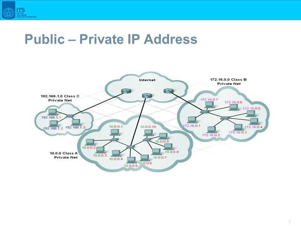 8 Unicast – MultiCast - Broadcast  Dalam penggunaan dalam hal kelompok komunikasi IP bisa juga dikategorikan sebagai unicast, broadcast, or multicast.