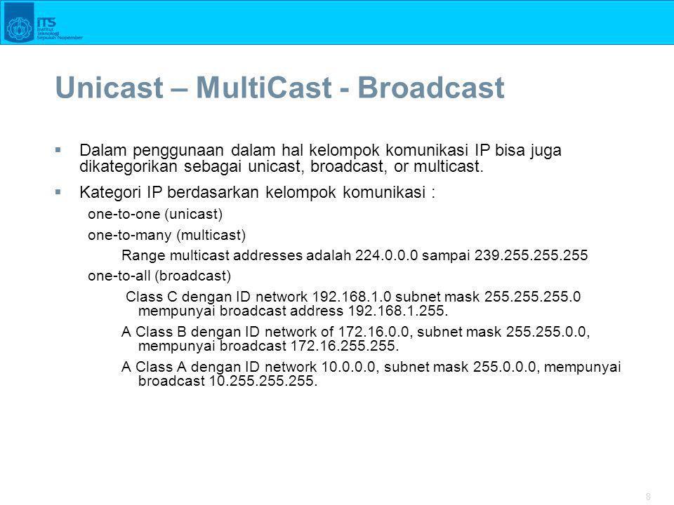 8 Unicast – MultiCast - Broadcast  Dalam penggunaan dalam hal kelompok komunikasi IP bisa juga dikategorikan sebagai unicast, broadcast, or multicast