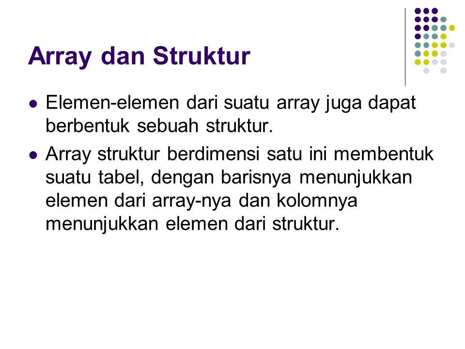 Array dan Struktur Elemen-elemen dari suatu array juga dapat berbentuk sebuah struktur. Array struktur berdimensi satu ini membentuk suatu tabel, deng