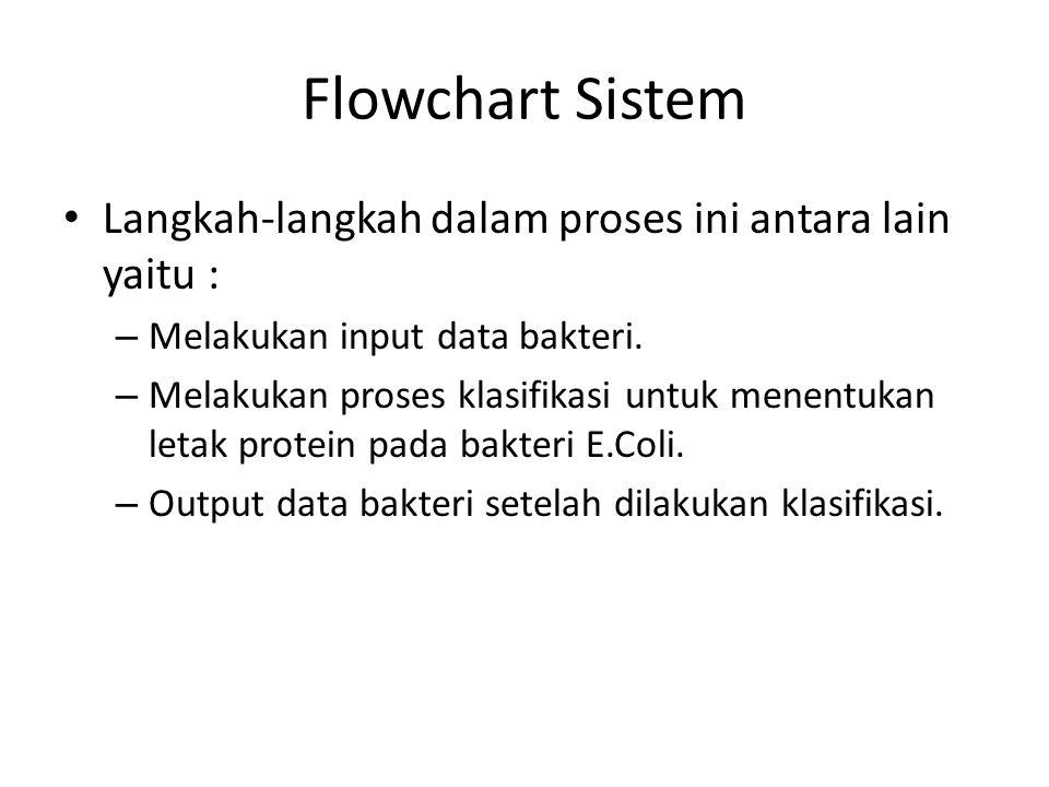 Flowchart Sistem Langkah-langkah dalam proses ini antara lain yaitu : – Melakukan input data bakteri. – Melakukan proses klasifikasi untuk menentukan