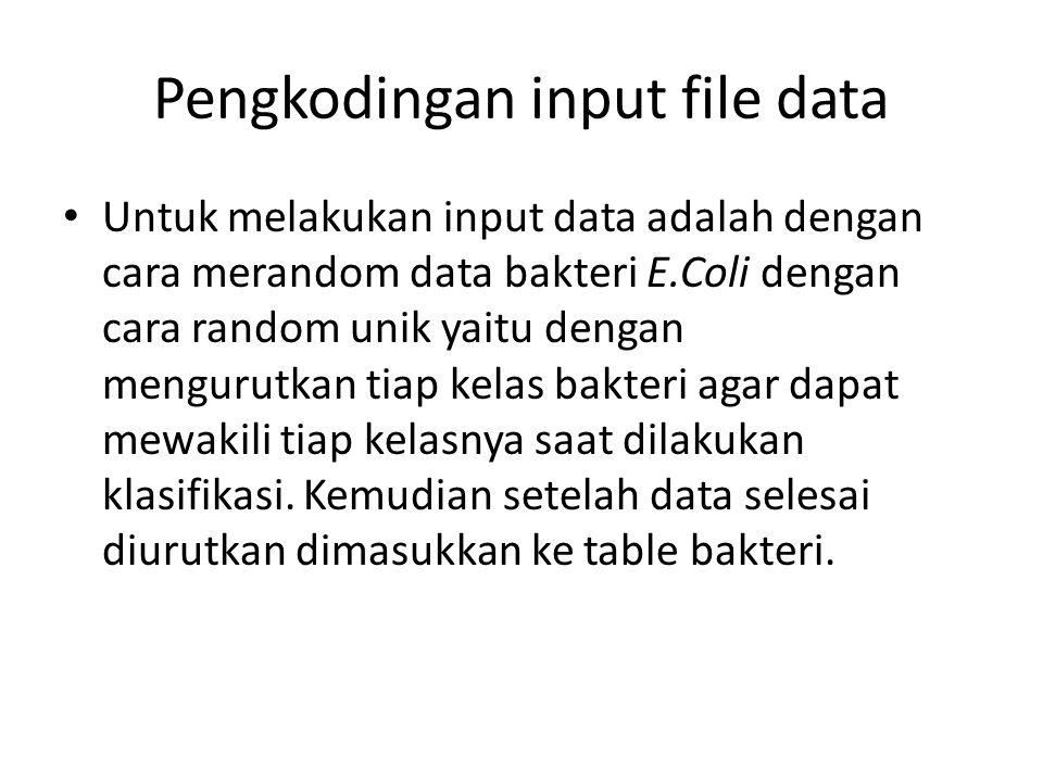 Pengkodingan input file data Untuk melakukan input data adalah dengan cara merandom data bakteri E.Coli dengan cara random unik yaitu dengan mengurutk