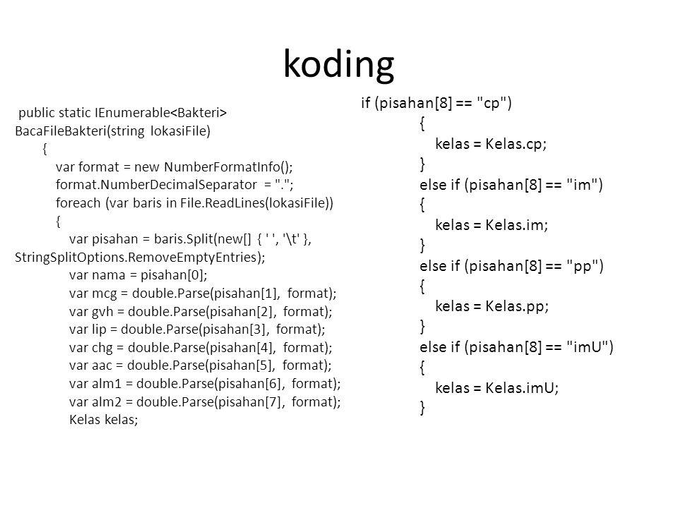 koding public static IEnumerable BacaFileBakteri(string lokasiFile) { var format = new NumberFormatInfo(); format.NumberDecimalSeparator =