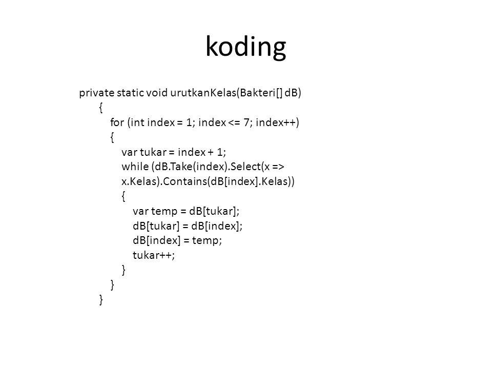 koding private static void urutkanKelas(Bakteri[] dB) { for (int index = 1; index <= 7; index++) { var tukar = index + 1; while (dB.Take(index).Select
