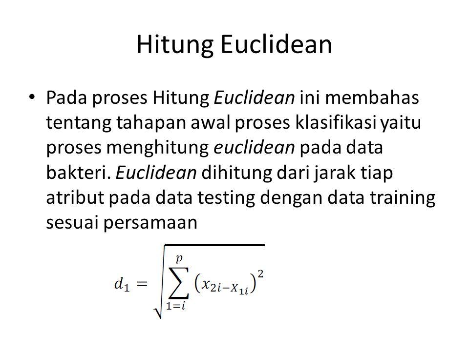 Hitung Euclidean Pada proses Hitung Euclidean ini membahas tentang tahapan awal proses klasifikasi yaitu proses menghitung euclidean pada data bakteri