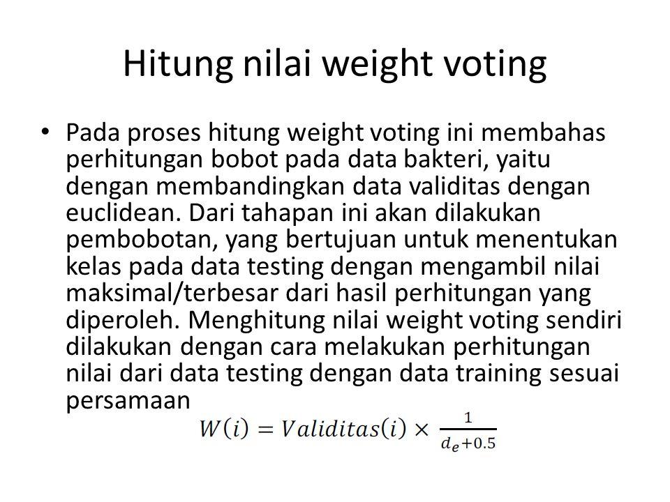 Hitung nilai weight voting Pada proses hitung weight voting ini membahas perhitungan bobot pada data bakteri, yaitu dengan membandingkan data validita