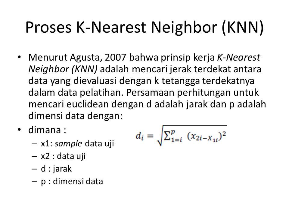 Proses K-Nearest Neighbor (KNN) Menurut Agusta, 2007 bahwa prinsip kerja K-Nearest Neighbor (KNN) adalah mencari jerak terdekat antara data yang dieva